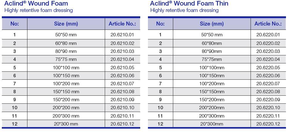 Aclind® Wound Foam