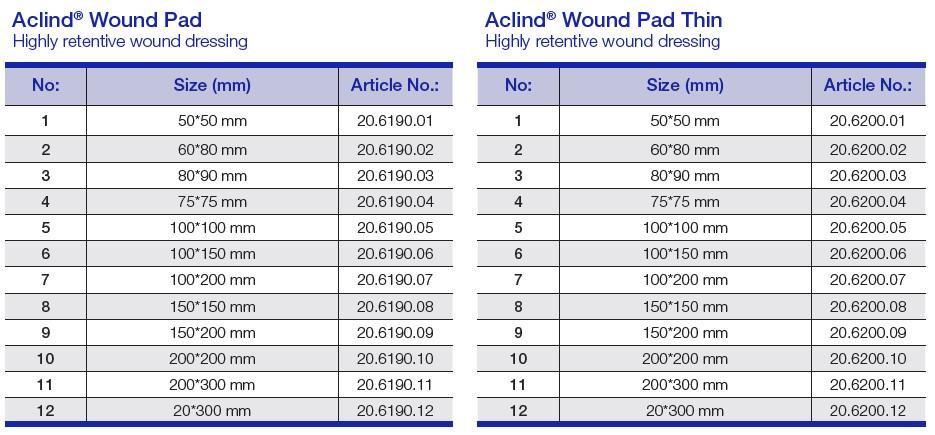 Aclind® Wound Pad