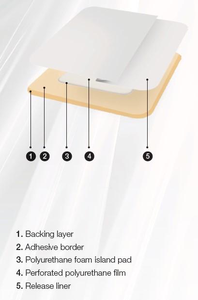 Actolind® Foam Adhesive info 1