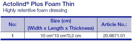 Actolind® Plus Foam 2